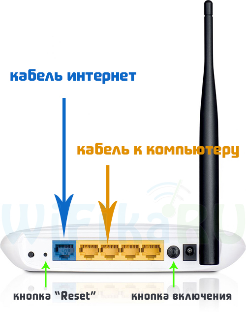 podsoedinite-kabel-k-portu
