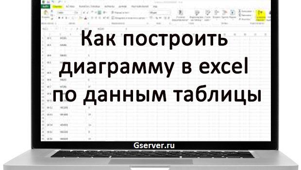 Как построить диаграмму в excel по данным таблицы