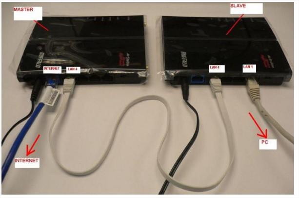 Как подключить роутер к роутеру через кабель?