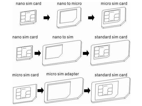Почему планшет не видит сим карту билайн. Почему планшет перестал видеть сим карту, которая в слоте устройства?